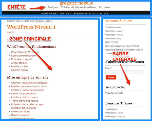 Capture: Exemple de page Web avec les réglages de maquette du framework genesis